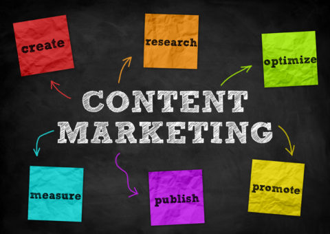 Content Marketing, Content Is King
