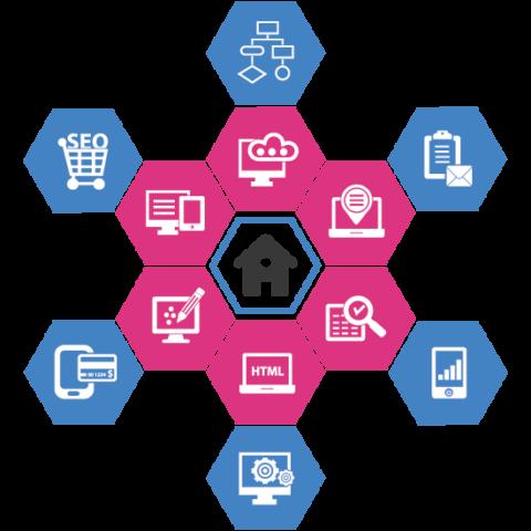 The Transaction Platform- Real Estate Marketing Platform-